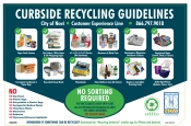Curbside Recycling Guidelines